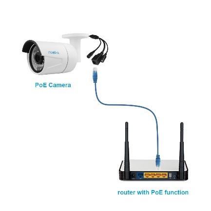 كاميرات المراقبة بدون dvr