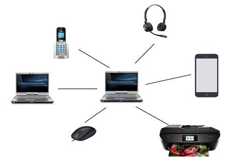 شبكة الحاسب
