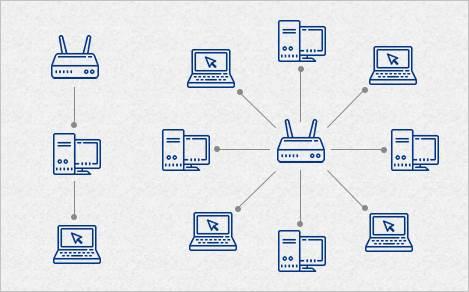 شبكات الحاسب