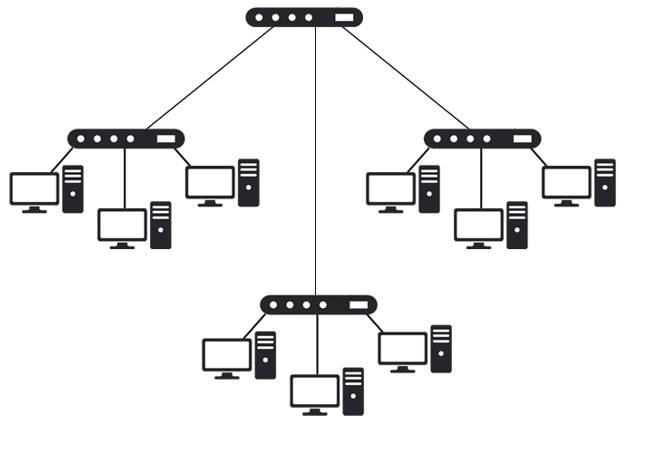 موزع الشبكات